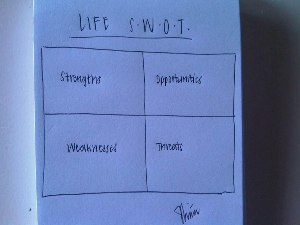 A Life S.W.O.T. matrix