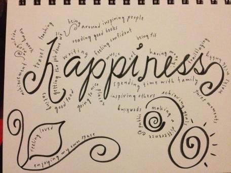 My Happiness Tree (v.1.0) by NTZ