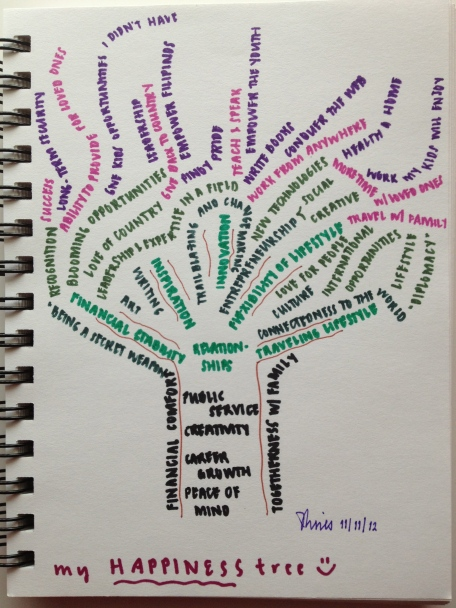 My Happiness Tree (v.2.0) by NTZ